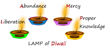 Lamp of Diwali