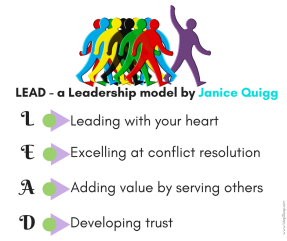 LEAD - a leadership model by Janice Quigg_(1)